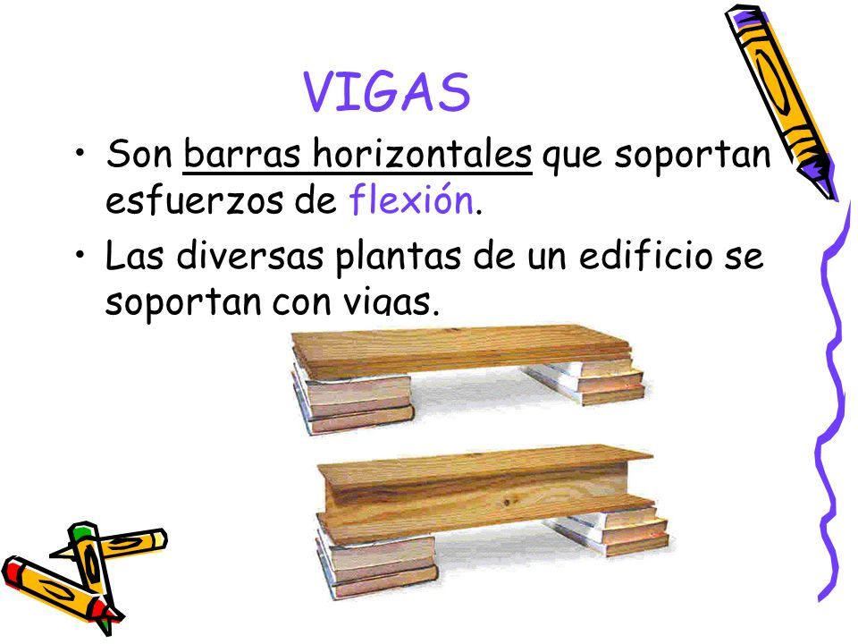 VIGAS Son barras horizontales que soportan esfuerzos de flexión.