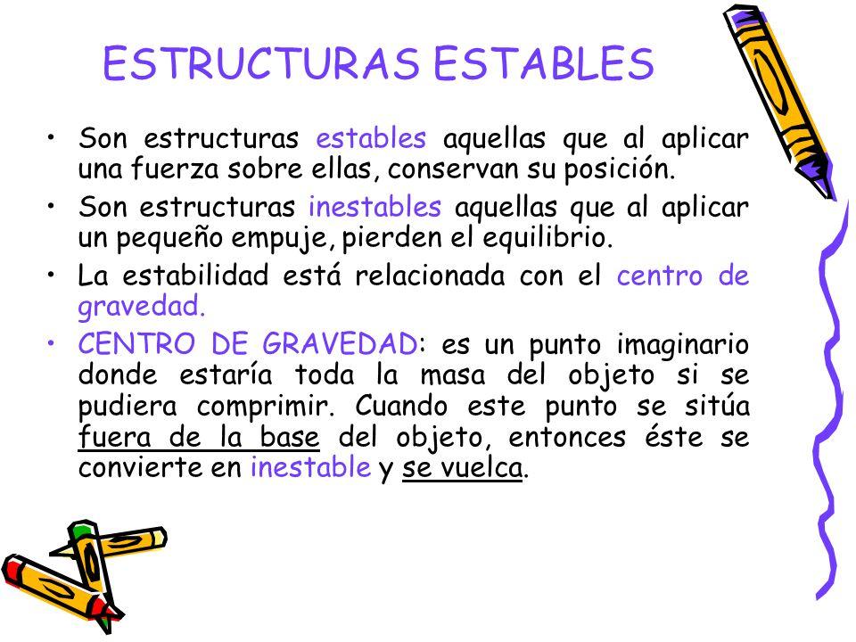 ESTRUCTURAS ESTABLES Son estructuras estables aquellas que al aplicar una fuerza sobre ellas, conservan su posición.