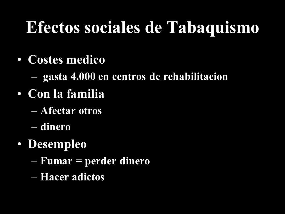 Efectos sociales de Tabaquismo