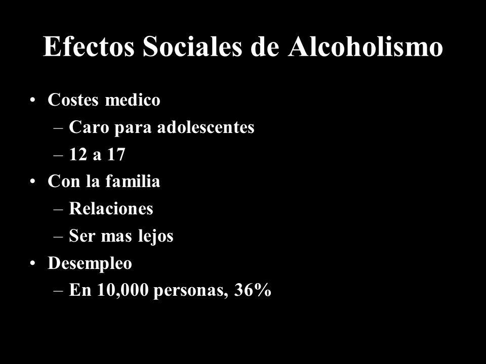 Efectos Sociales de Alcoholismo