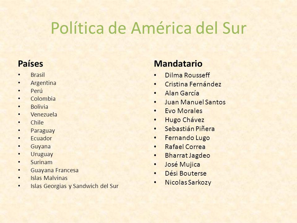 Política de América del Sur