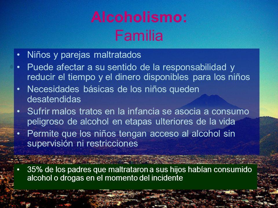 Alcoholismo: Familia Niños y parejas maltratados