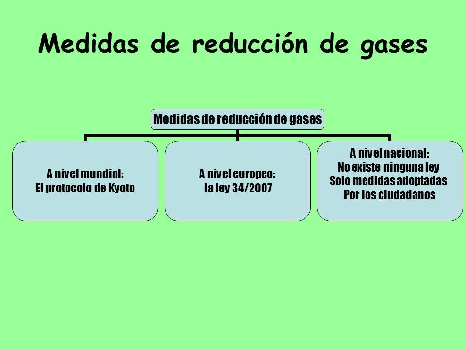 Medidas de reducción de gases