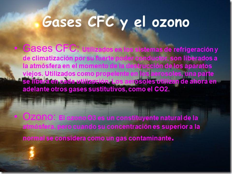 Gases CFC y el ozono