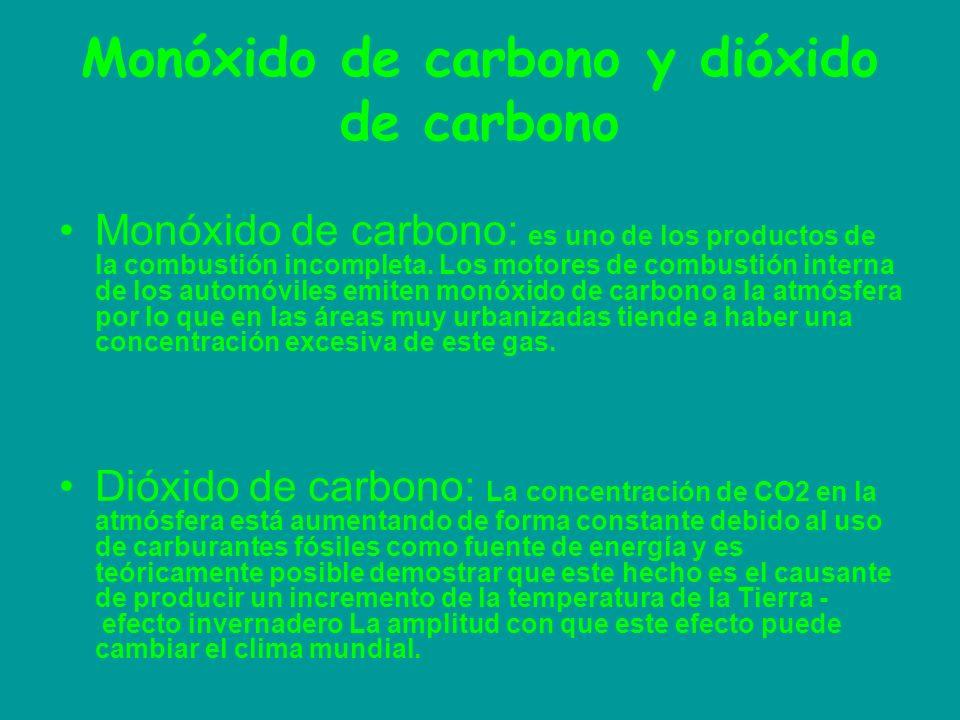 Monóxido de carbono y dióxido de carbono