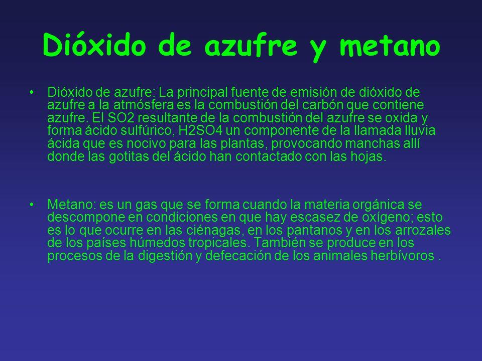 Dióxido de azufre y metano