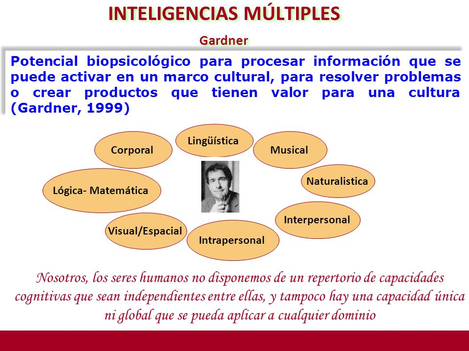 INTELIGENCIAS MÚLTIPLES Gardner