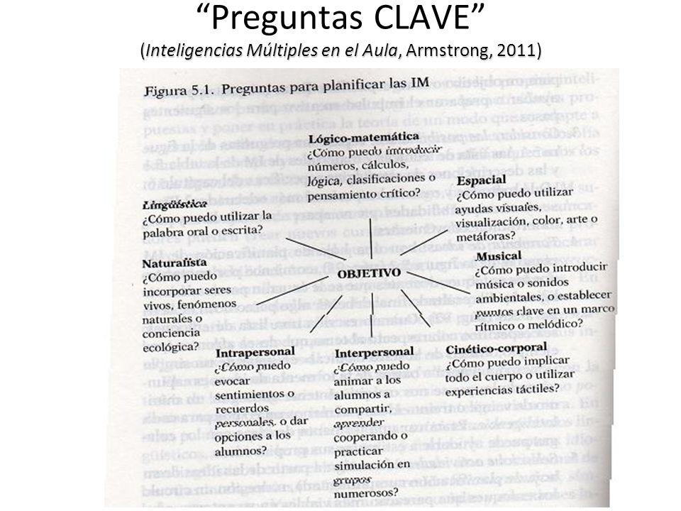 Preguntas CLAVE (Inteligencias Múltiples en el Aula, Armstrong, 2011)