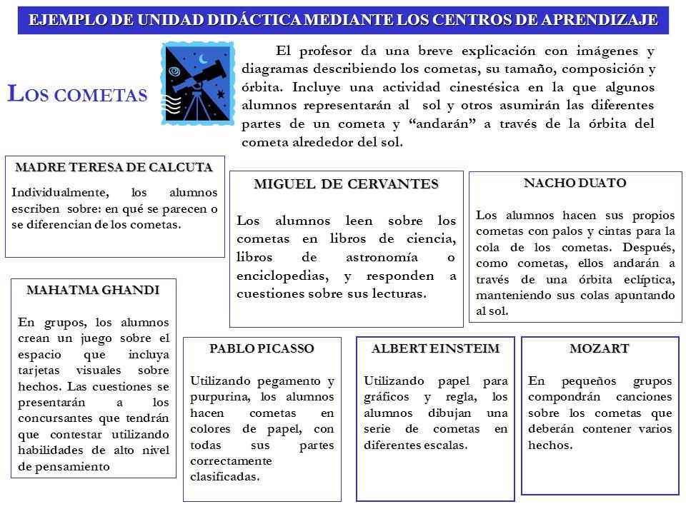 EJEMPLO DE UNIDAD DIDÁCTICA MEDIANTE LOS CENTROS DE APRENDIZAJE