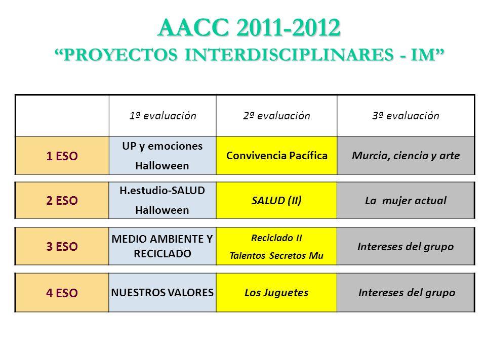 AACC 2011-2012 PROYECTOS INTERDISCIPLINARES - IM