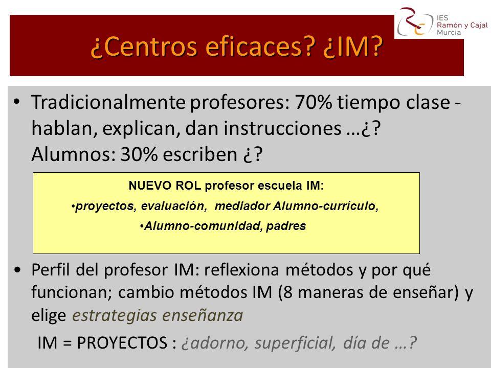 ¿Centros eficaces ¿IM Tradicionalmente profesores: 70% tiempo clase - hablan, explican, dan instrucciones …¿ Alumnos: 30% escriben ¿