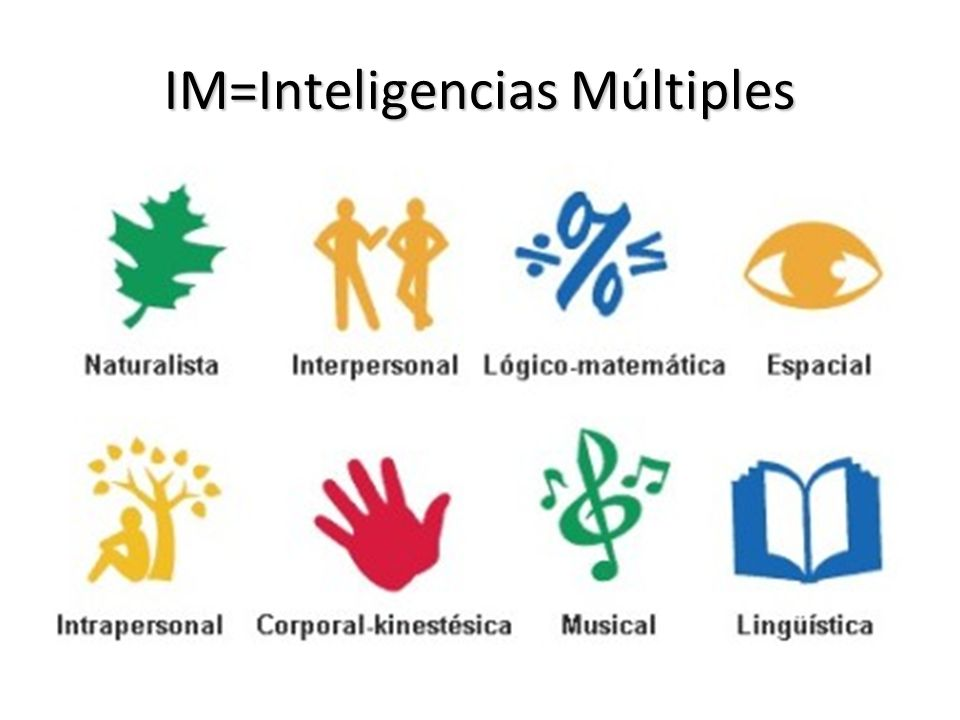 IM=Inteligencias Múltiples