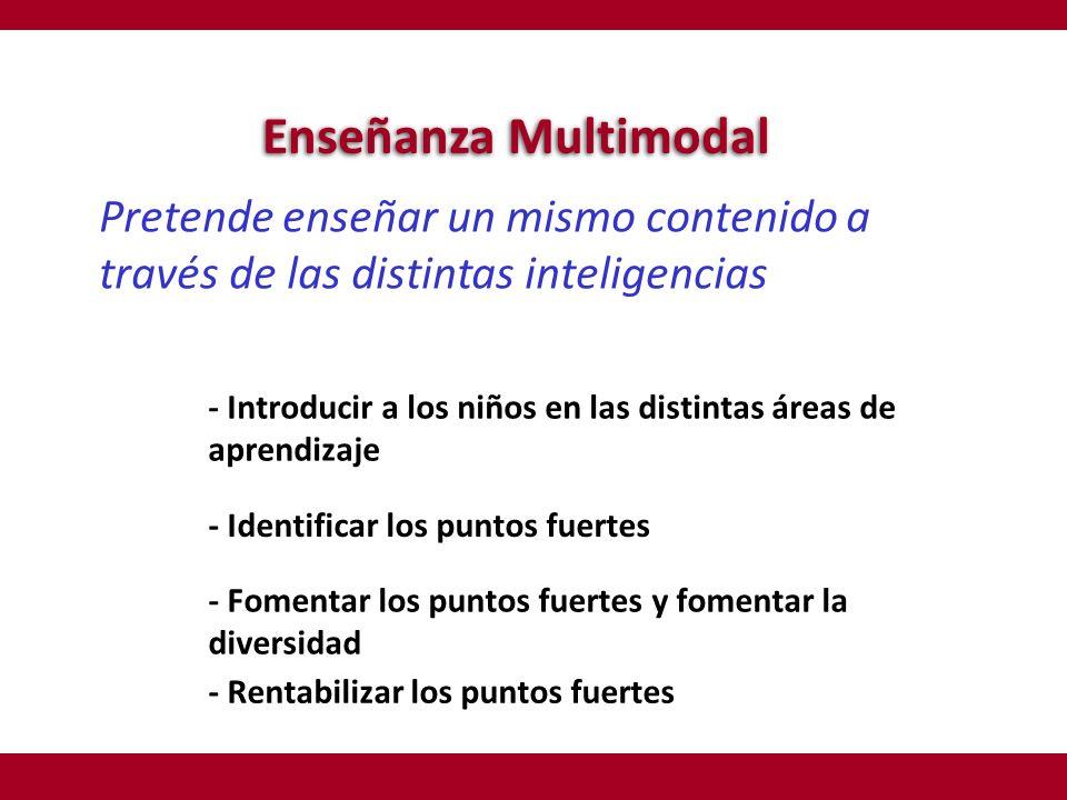Enseñanza Multimodal Pretende enseñar un mismo contenido a través de las distintas inteligencias.