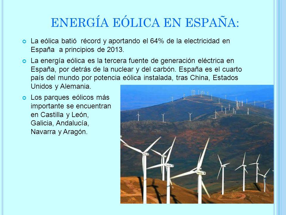 ENERGÍA EÓLICA EN ESPAÑA: