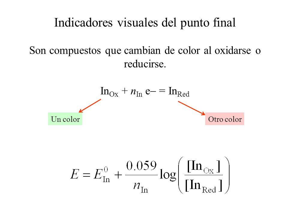 Indicadores visuales del punto final