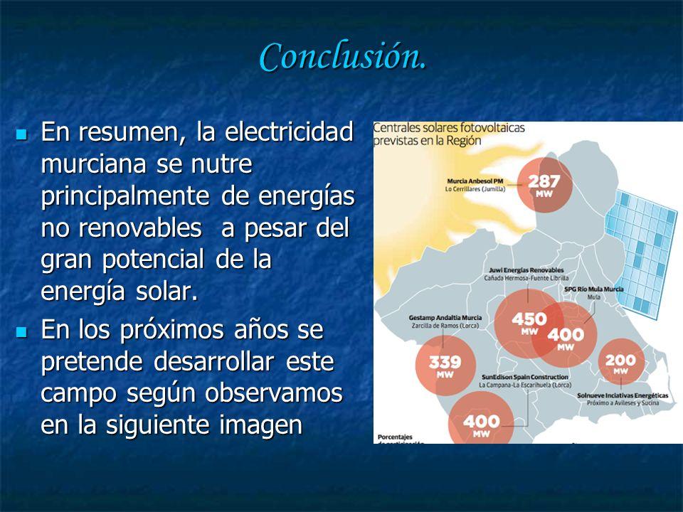 Conclusión.En resumen, la electricidad murciana se nutre principalmente de energías no renovables a pesar del gran potencial de la energía solar.