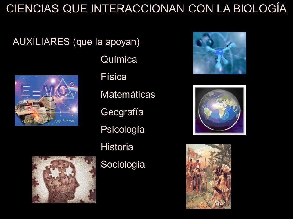 CIENCIAS QUE INTERACCIONAN CON LA BIOLOGÍA