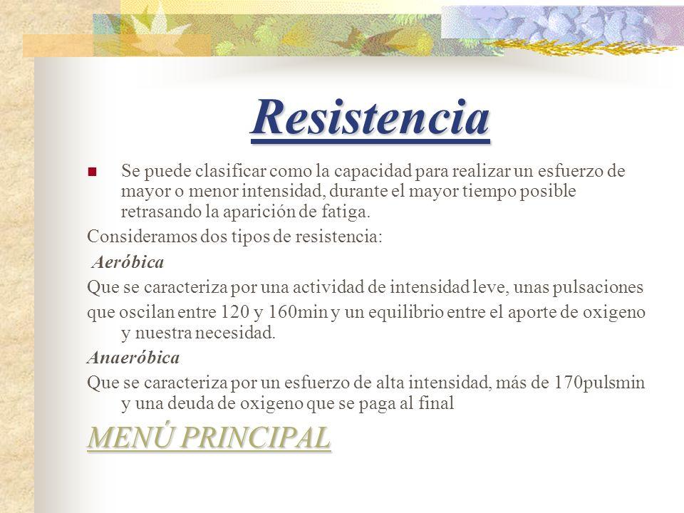 Resistencia MENÚ PRINCIPAL