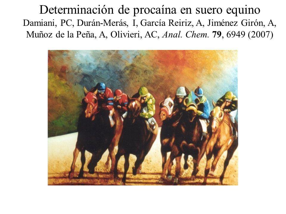 Determinación de procaína en suero equino