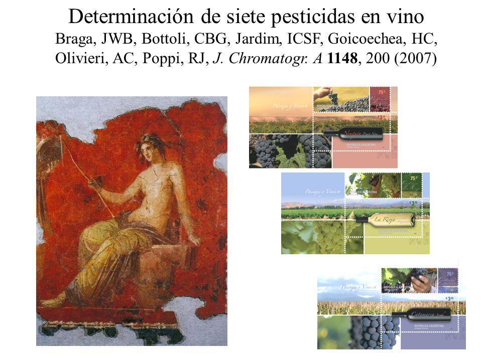 Determinación de siete pesticidas en vino