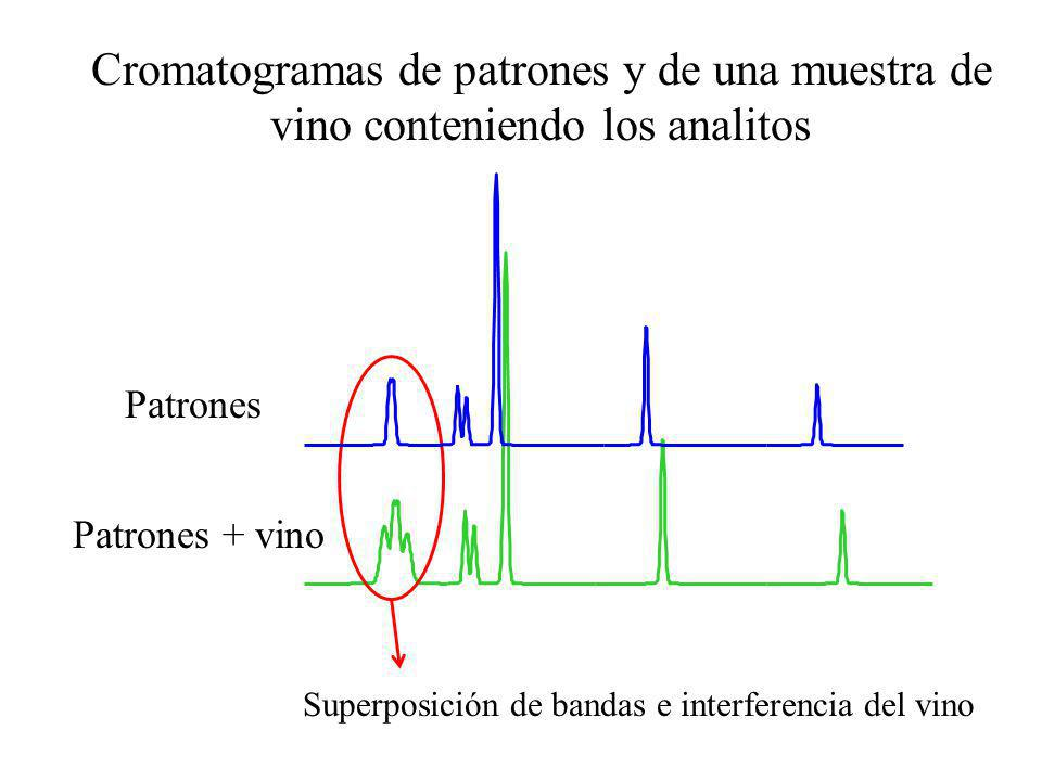 Superposición de bandas e interferencia del vino