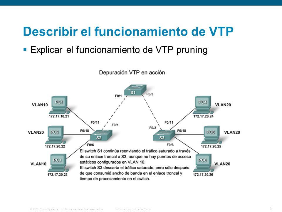 Describir el funcionamiento de VTP