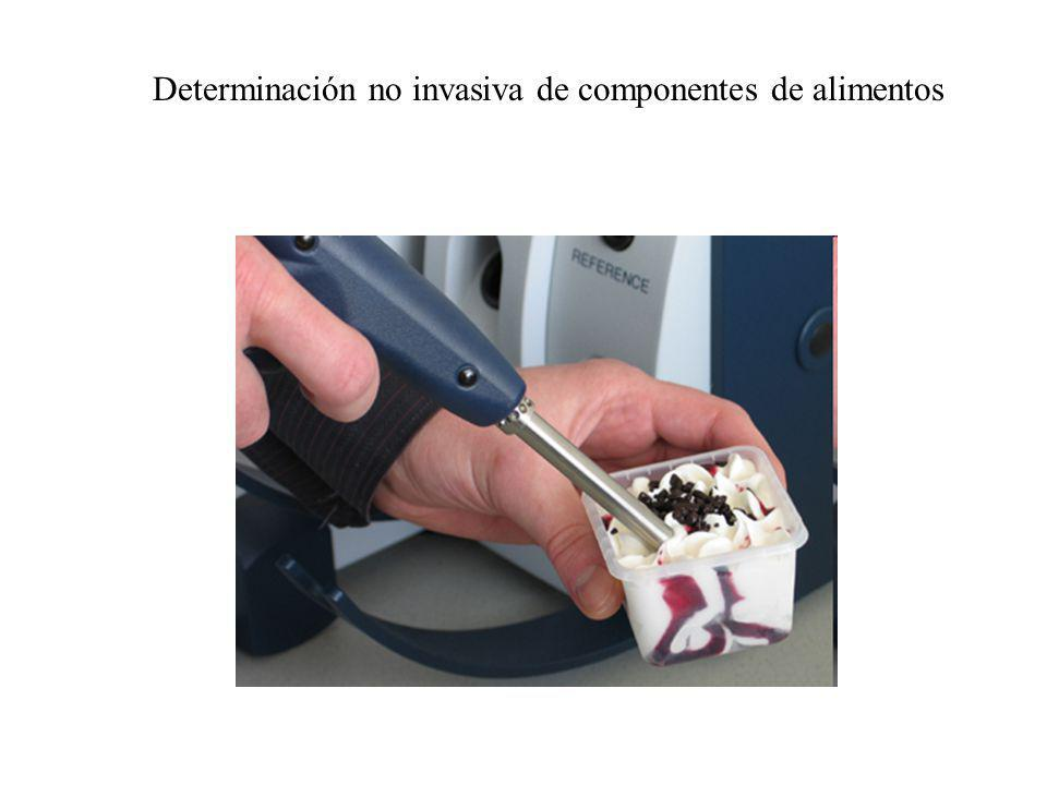Determinación no invasiva de componentes de alimentos