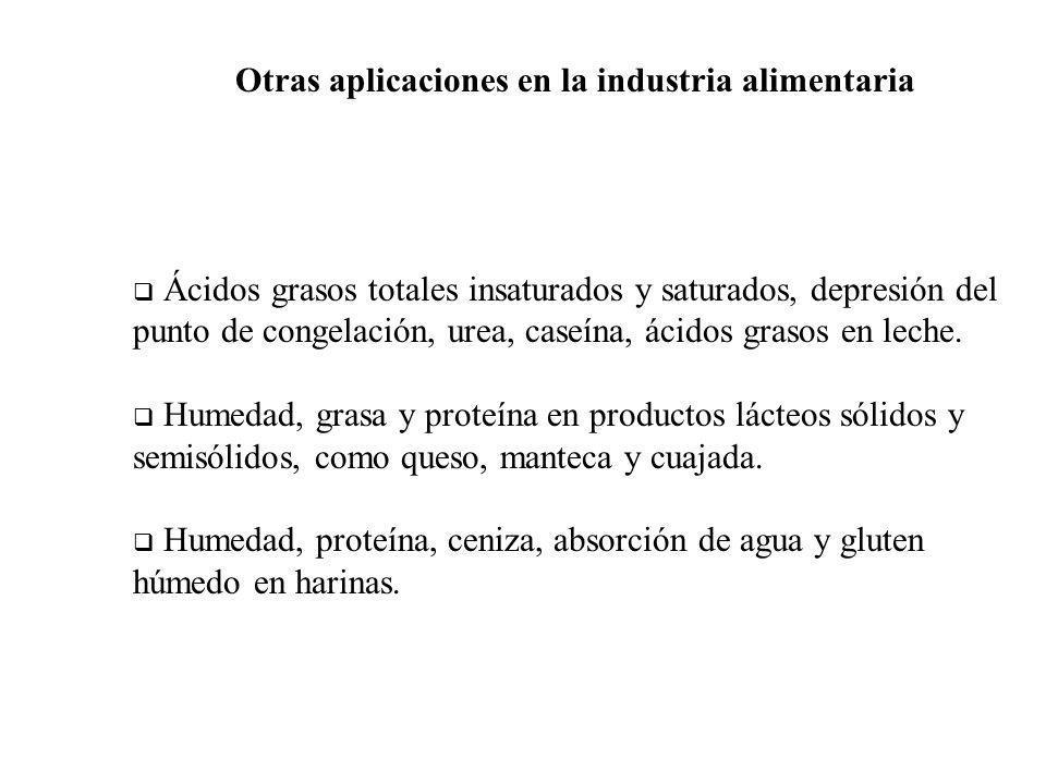 Otras aplicaciones en la industria alimentaria