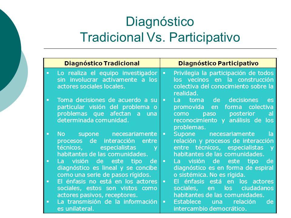 Diagnóstico Tradicional Vs. Participativo