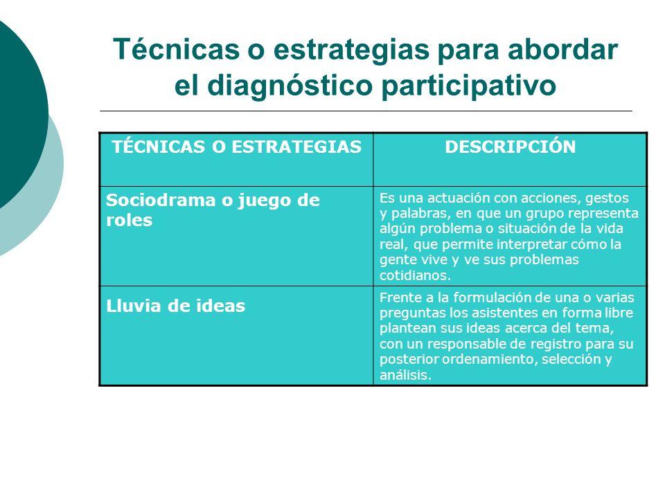 Técnicas o estrategias para abordar el diagnóstico participativo