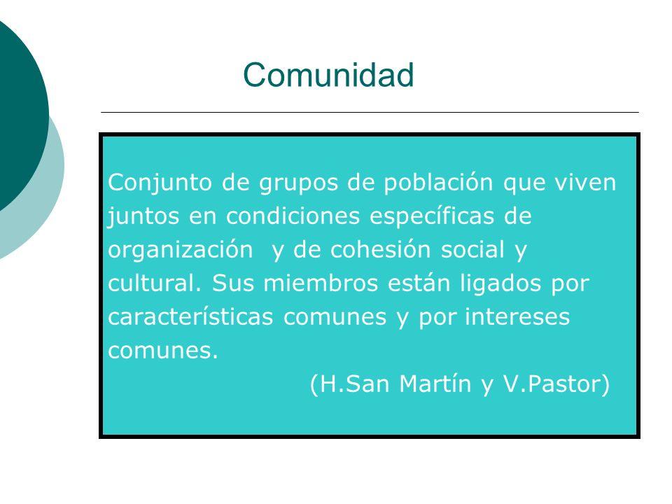 Comunidad Conjunto de grupos de población que viven