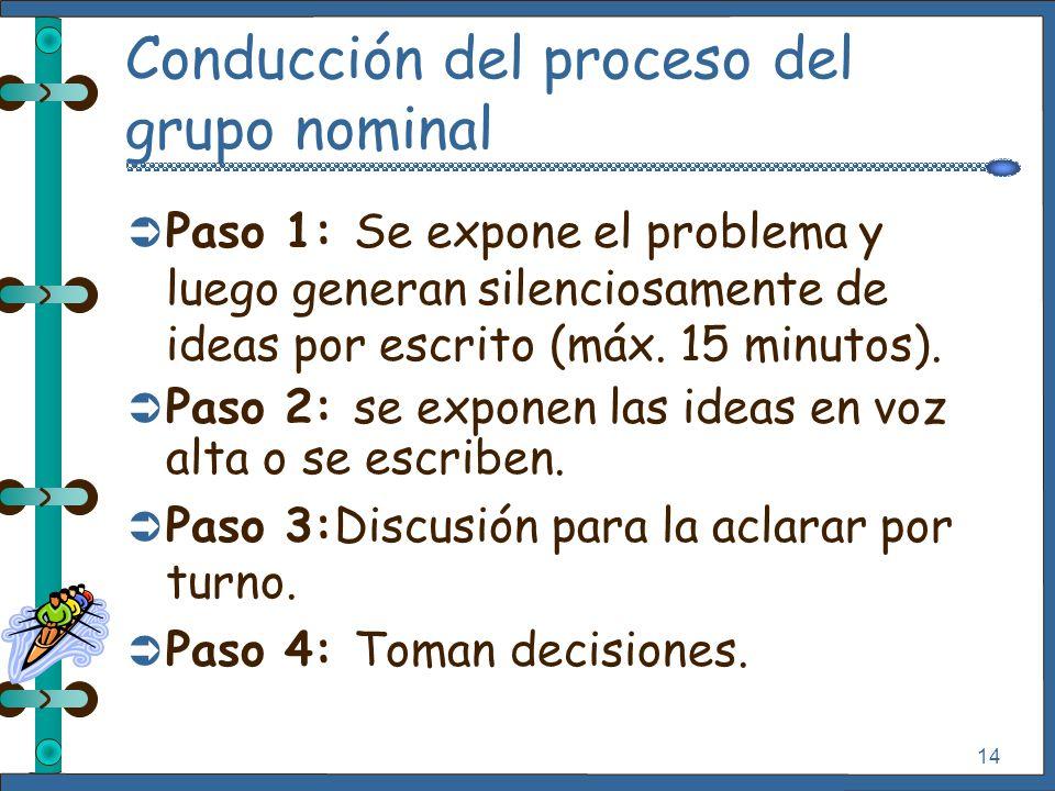 Conducción del proceso del grupo nominal