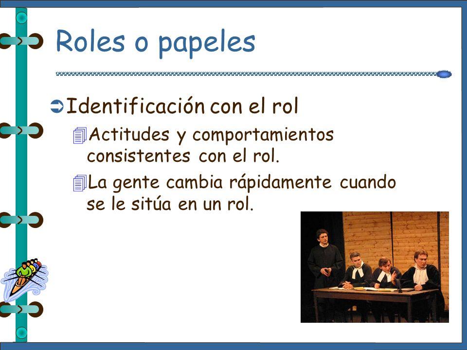 Roles o papeles Identificación con el rol