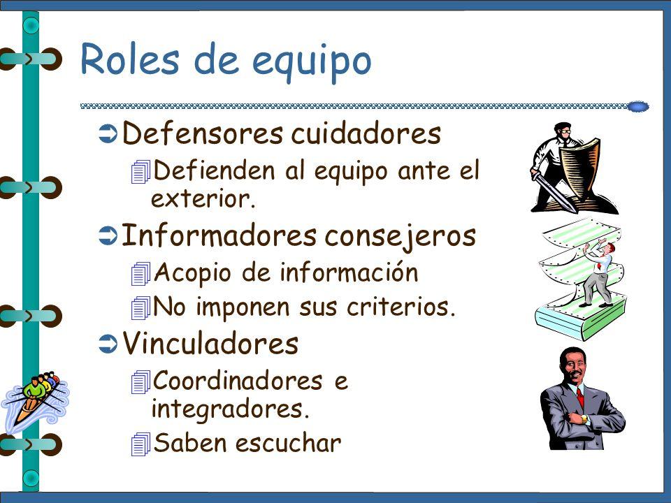 Roles de equipo Defensores cuidadores Informadores consejeros