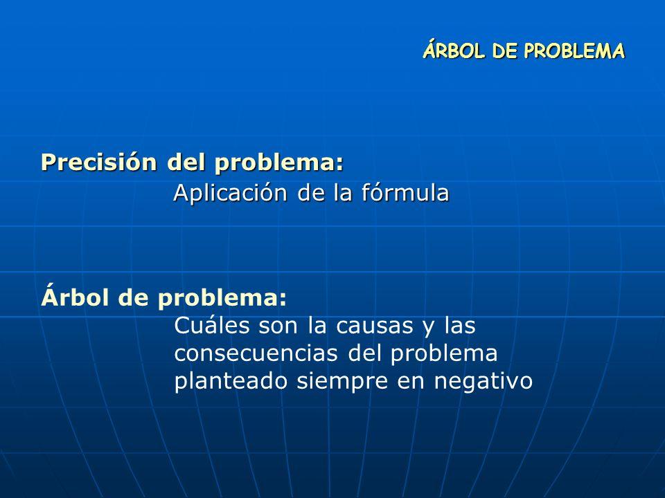 ÁRBOL DE PROBLEMA Precisión del problema: Aplicación de la fórmula. Árbol de problema: