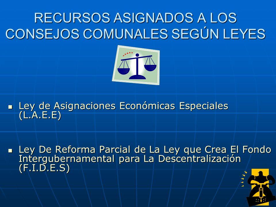 RECURSOS ASIGNADOS A LOS CONSEJOS COMUNALES SEGÚN LEYES