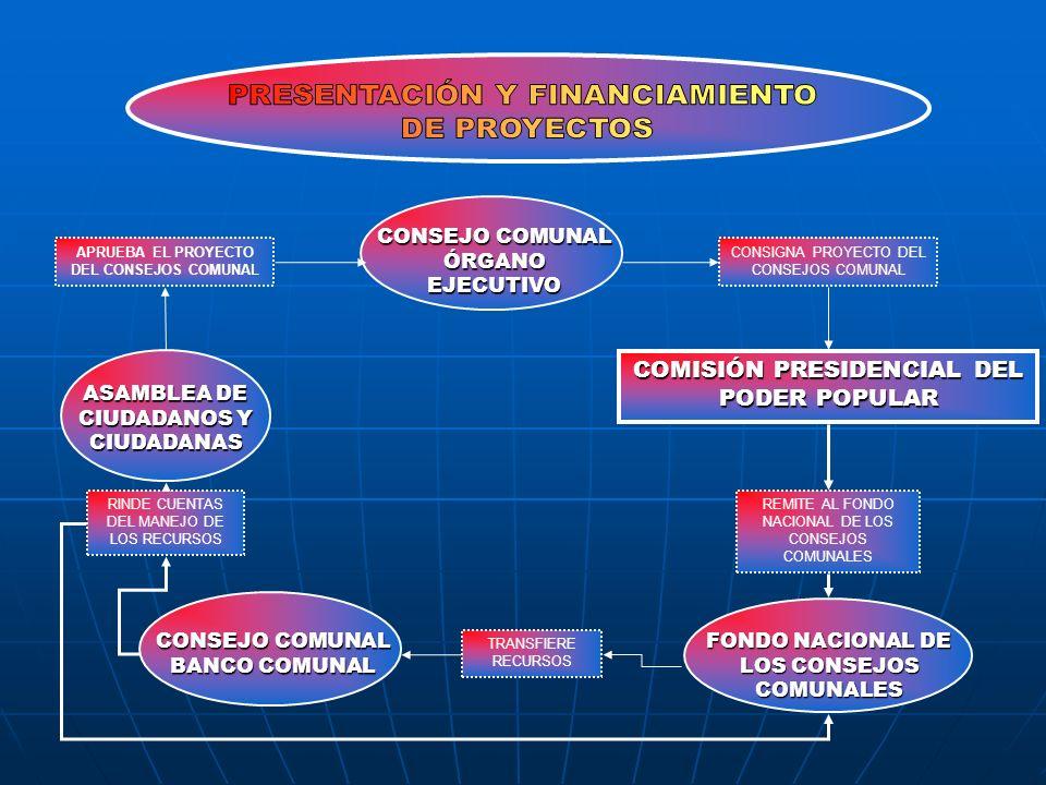 APRUEBA EL PROYECTO DEL CONSEJOS COMUNAL