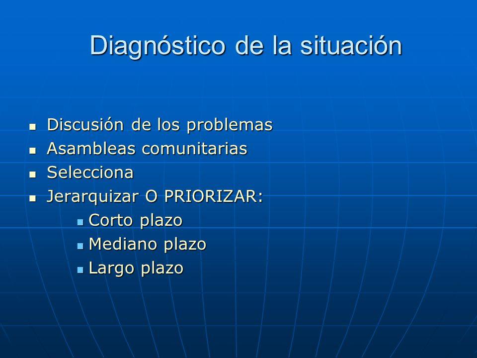 Diagnóstico de la situación