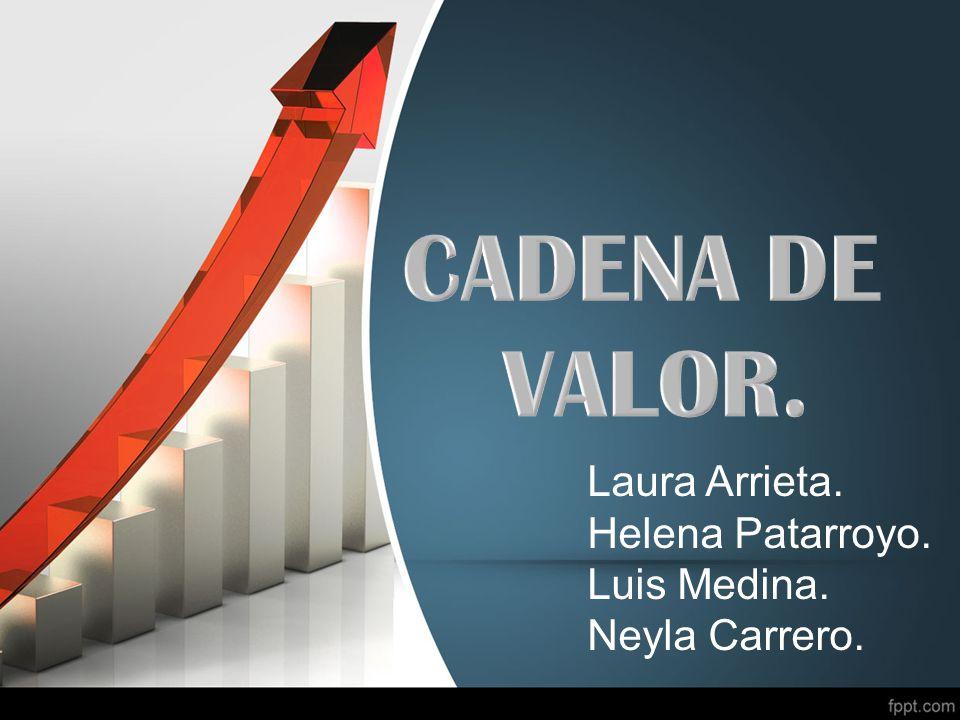 CADENA DE VALOR. Laura Arrieta. Helena Patarroyo. Luis Medina.