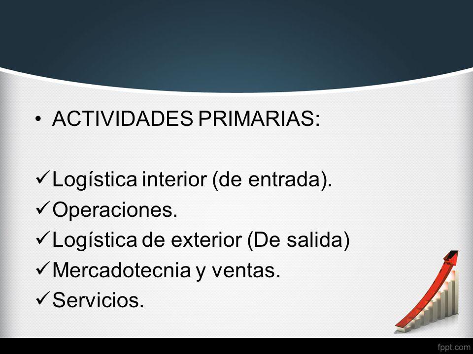 ACTIVIDADES PRIMARIAS: