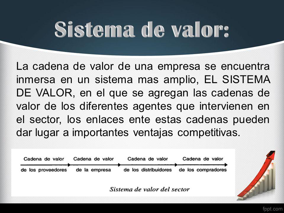 Sistema de valor: