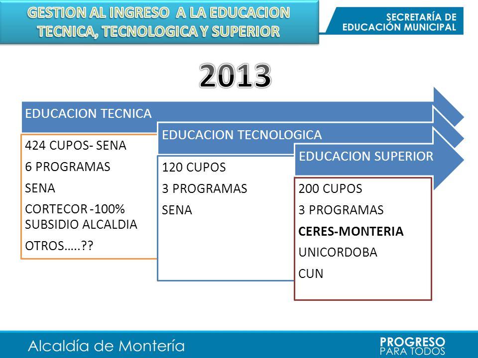 GESTION AL INGRESO A LA EDUCACION TECNICA, TECNOLOGICA Y SUPERIOR