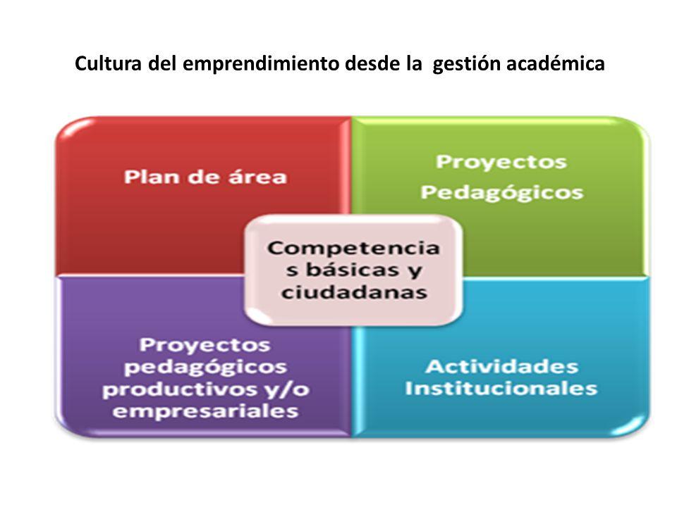 Cultura del emprendimiento desde la gestión académica