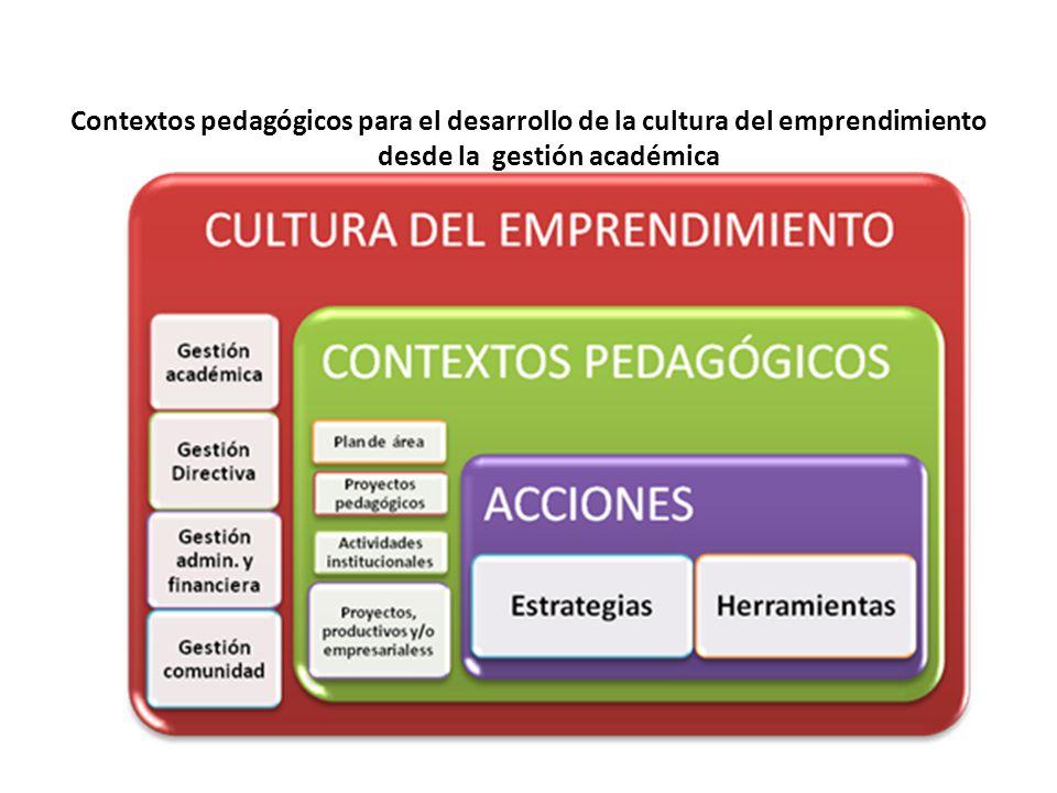 Contextos pedagógicos para el desarrollo de la cultura del emprendimiento desde la gestión académica