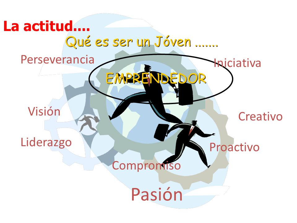 Pasión La actitud.... Qué es ser un Jóven ....... Perseverancia