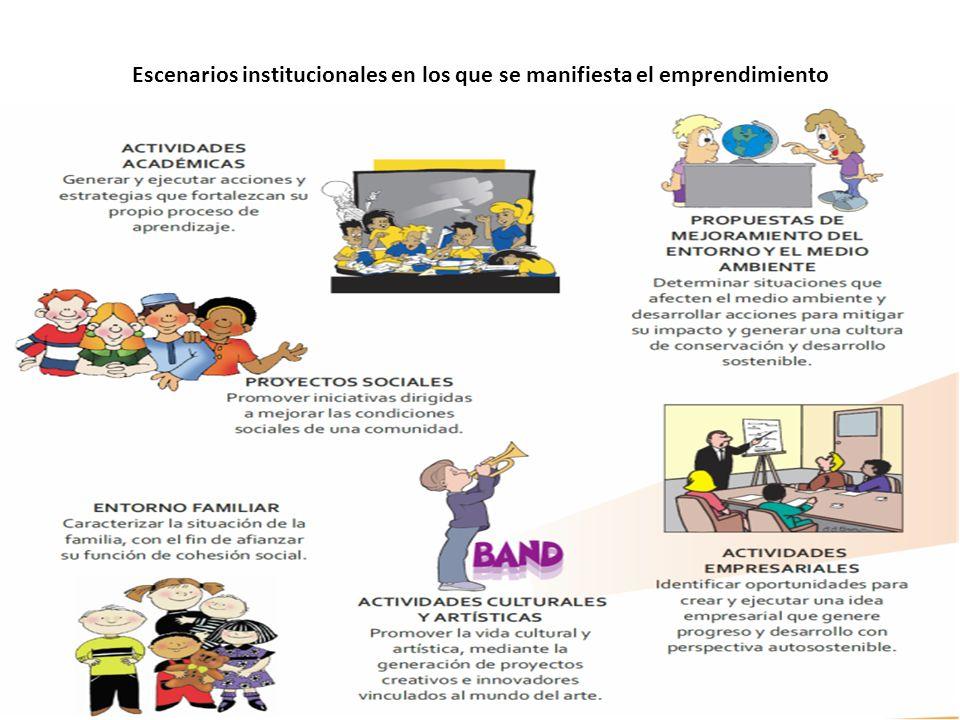 Escenarios institucionales en los que se manifiesta el emprendimiento