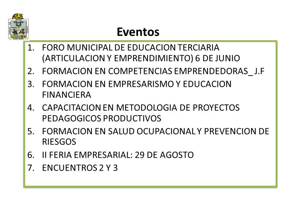 Eventos FORO MUNICIPAL DE EDUCACION TERCIARIA (ARTICULACION Y EMPRENDIMIENTO) 6 DE JUNIO. FORMACION EN COMPETENCIAS EMPRENDEDORAS_ J.F.