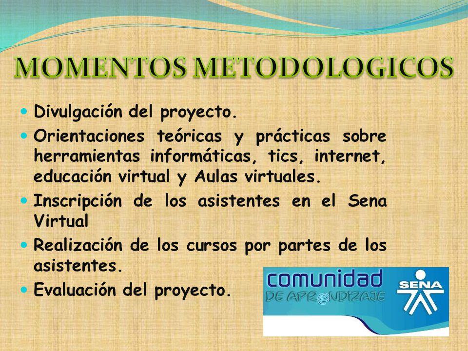 MOMENTOS METODOLOGICOS