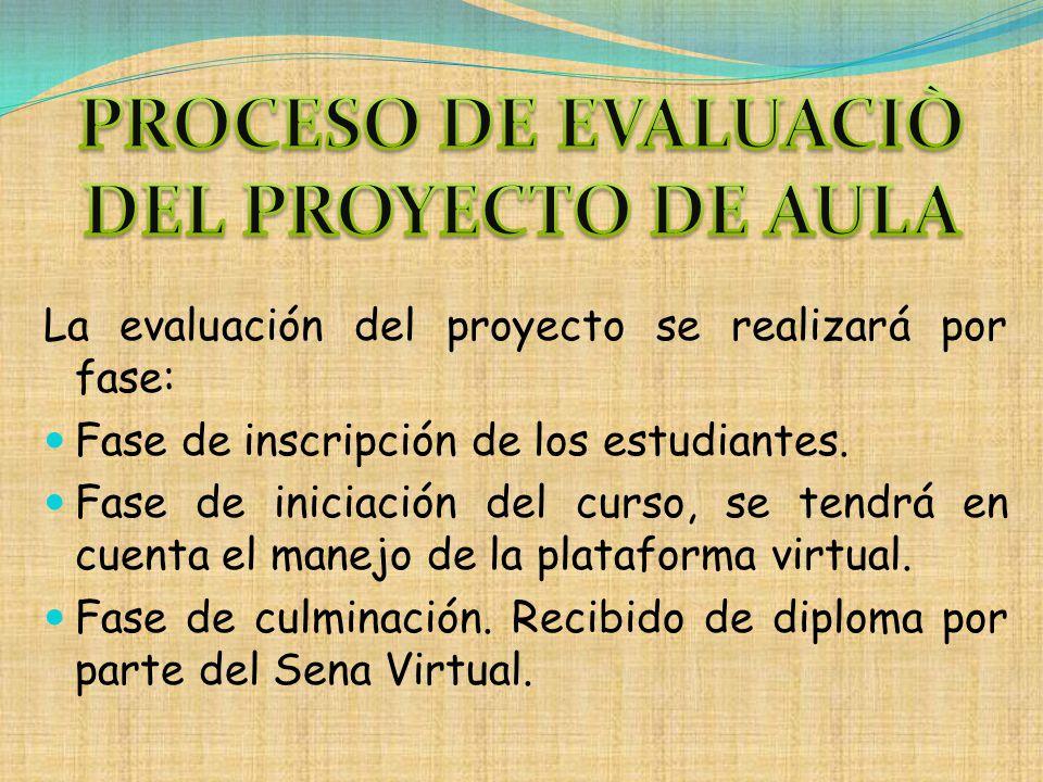 PROCESO DE EVALUACIÒ DEL PROYECTO DE AULA