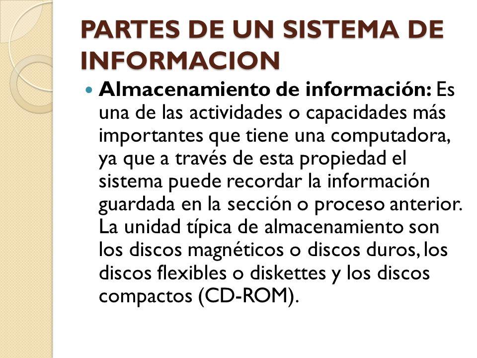 PARTES DE UN SISTEMA DE INFORMACION